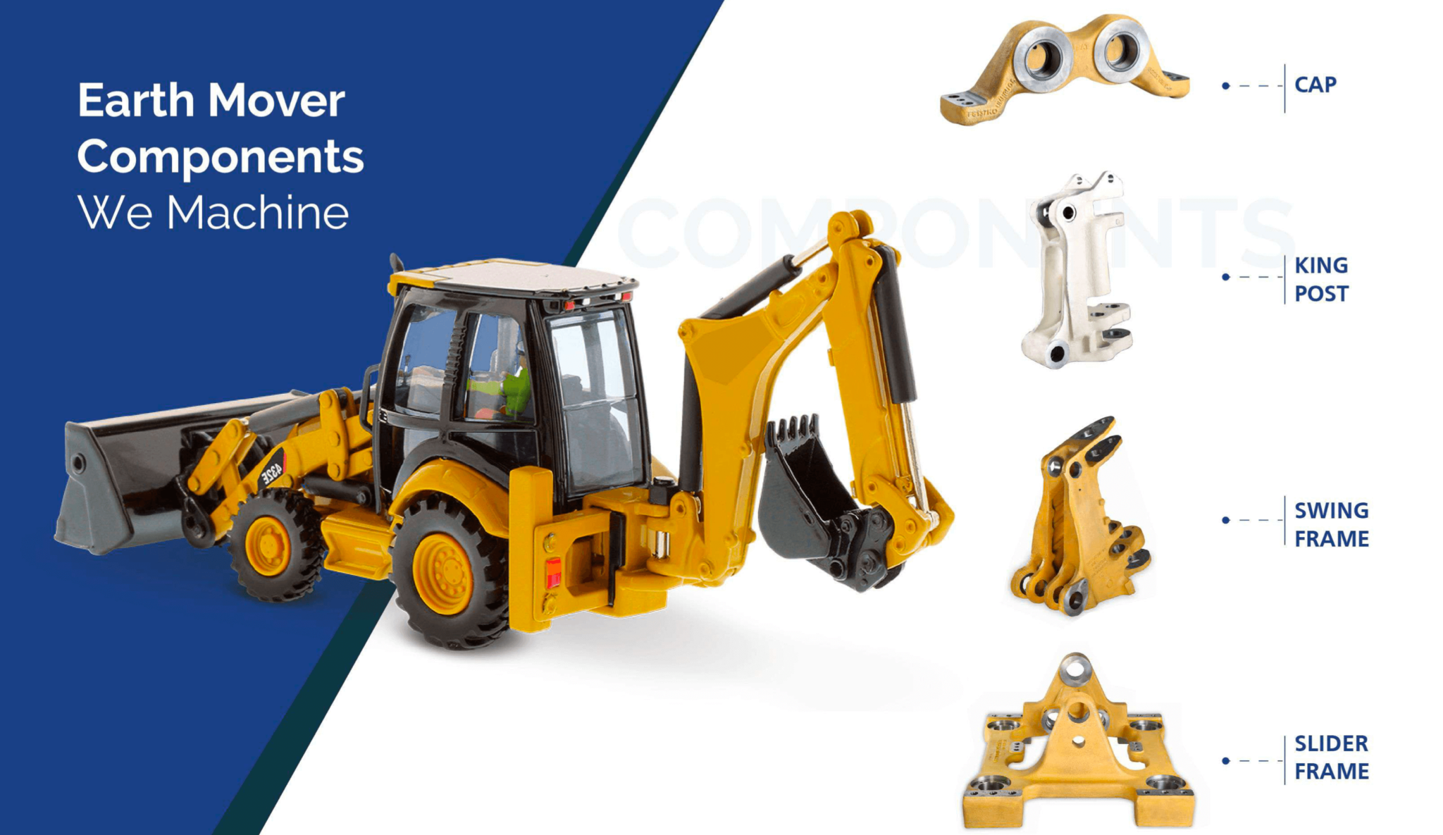 Earth mover components