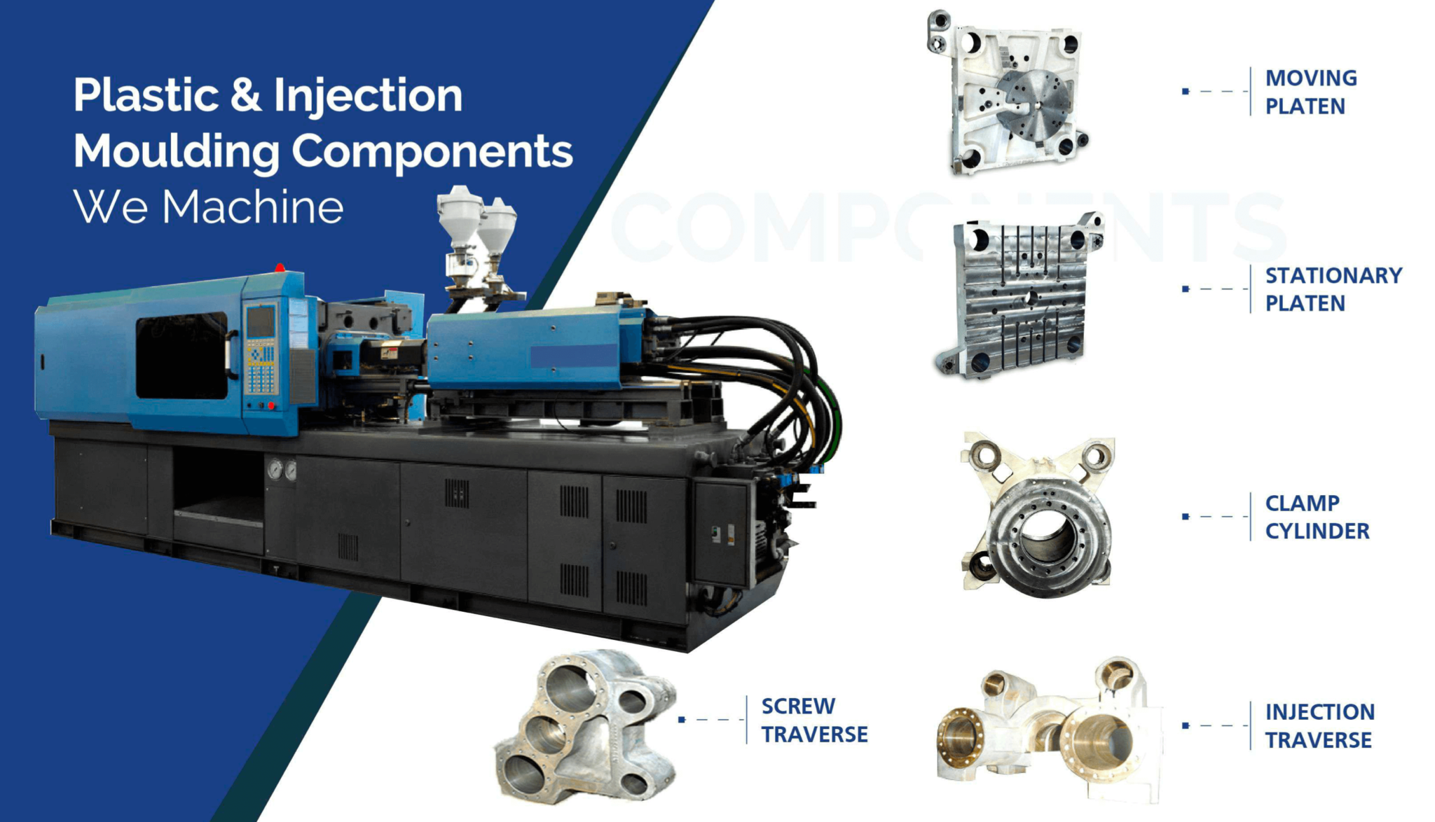 Plastic and injection moulding components