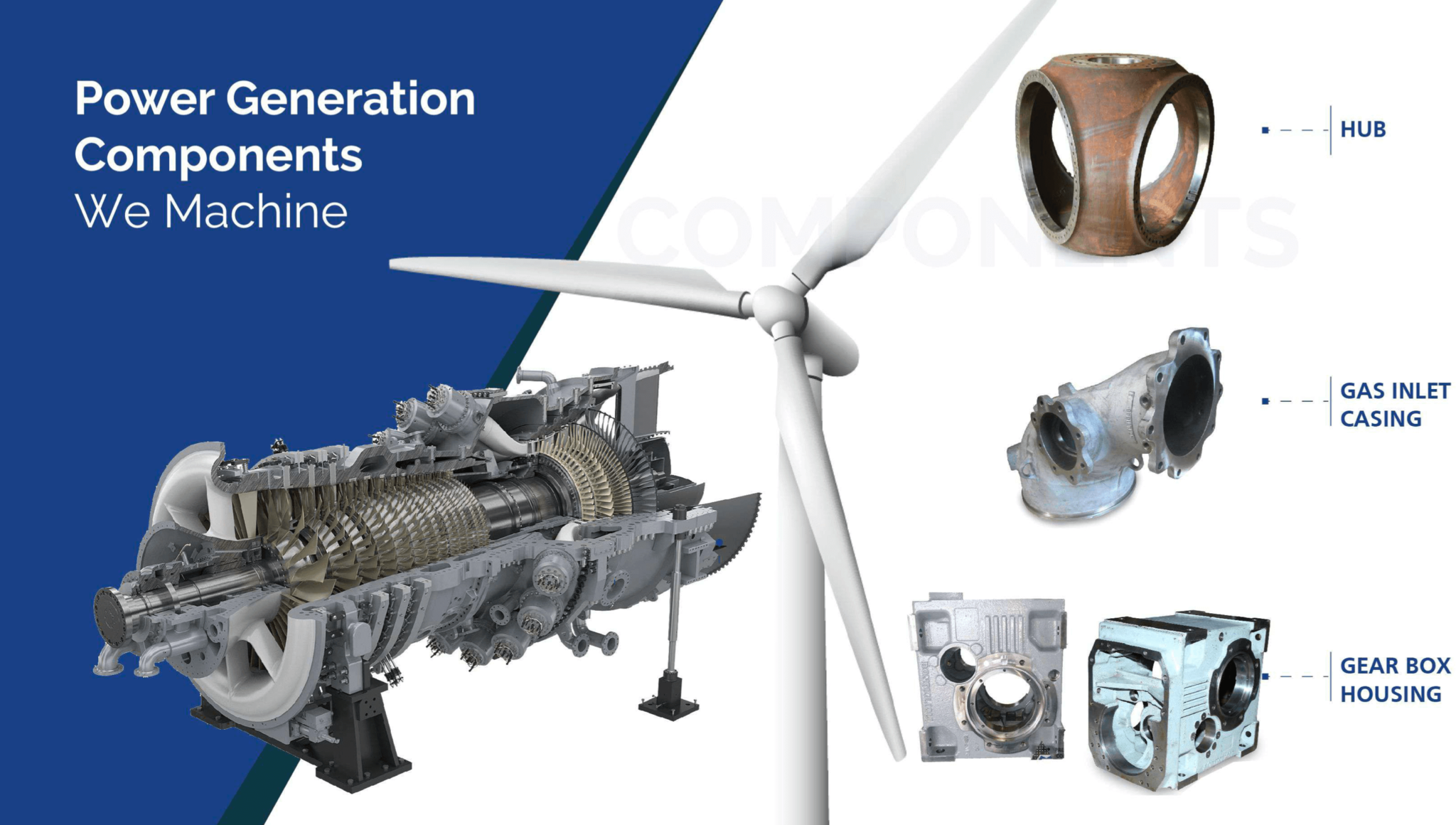 Power generation components